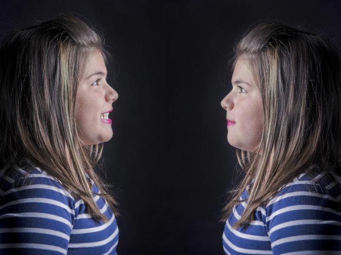 Признаки биполярного расстройства и как диагностировать БАР