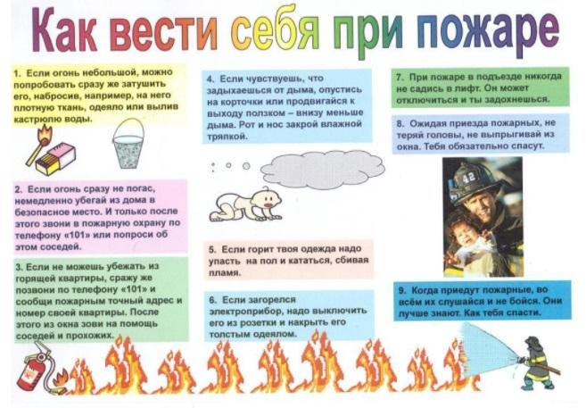 Почему возникают пожары